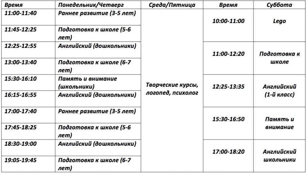 ДОГОВОР ОФЕРТЫ, РАСПИСАНИЕ, ПРАЙС